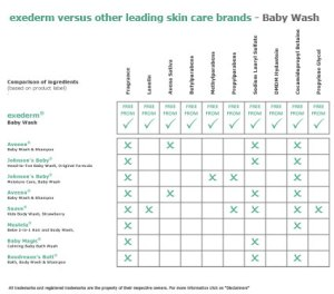 baby-eczema-wash-5.gif